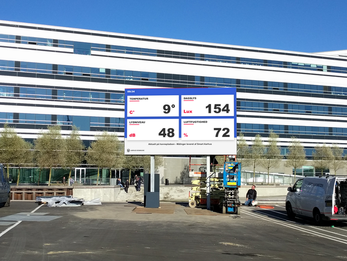 Example of City Lab LED Screen